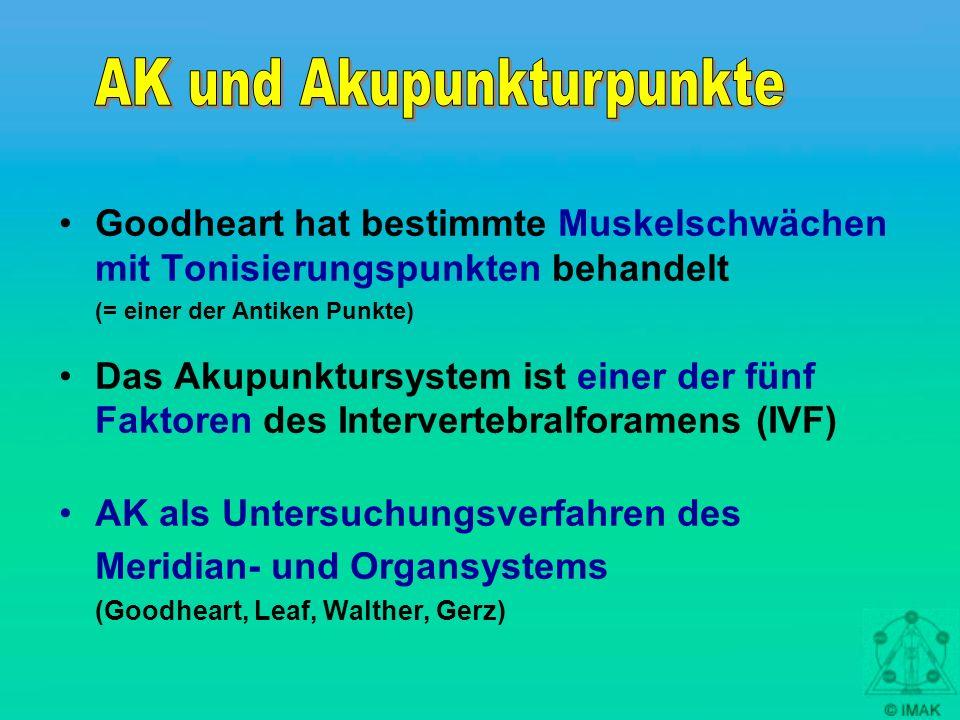 AK und Akupunkturpunkte