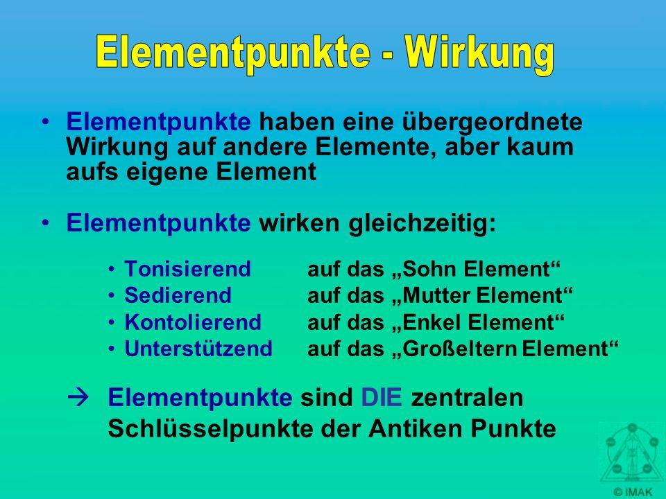 Elementpunkte - Wirkung
