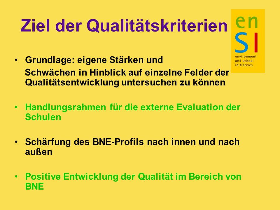 Ziel der Qualitätskriterien