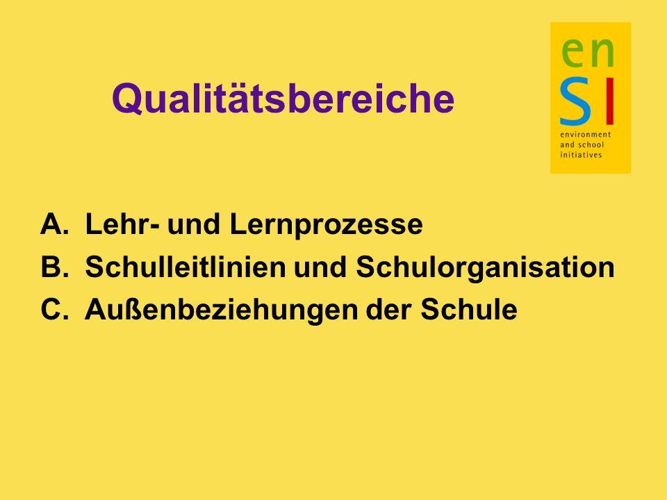 Qualitätsbereiche Lehr- und Lernprozesse