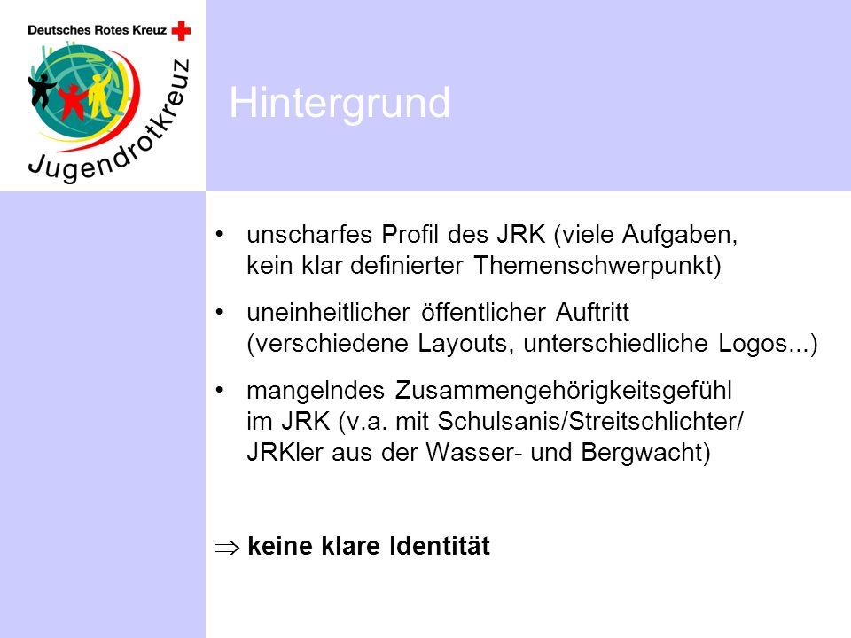 Hintergrund unscharfes Profil des JRK (viele Aufgaben, kein klar definierter Themenschwerpunkt)