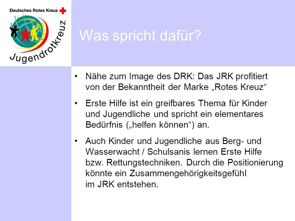 """Was spricht dafür Nähe zum Image des DRK: Das JRK profitiert von der Bekanntheit der Marke """"Rotes Kreuz"""