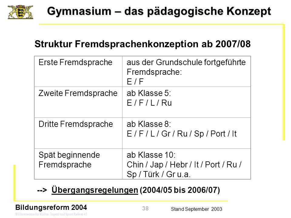 --> Übergangsregelungen (2004/05 bis 2006/07)
