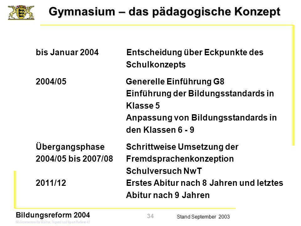 Zeitplan bis Januar 2004 Entscheidung über Eckpunkte des Schulkonzepts