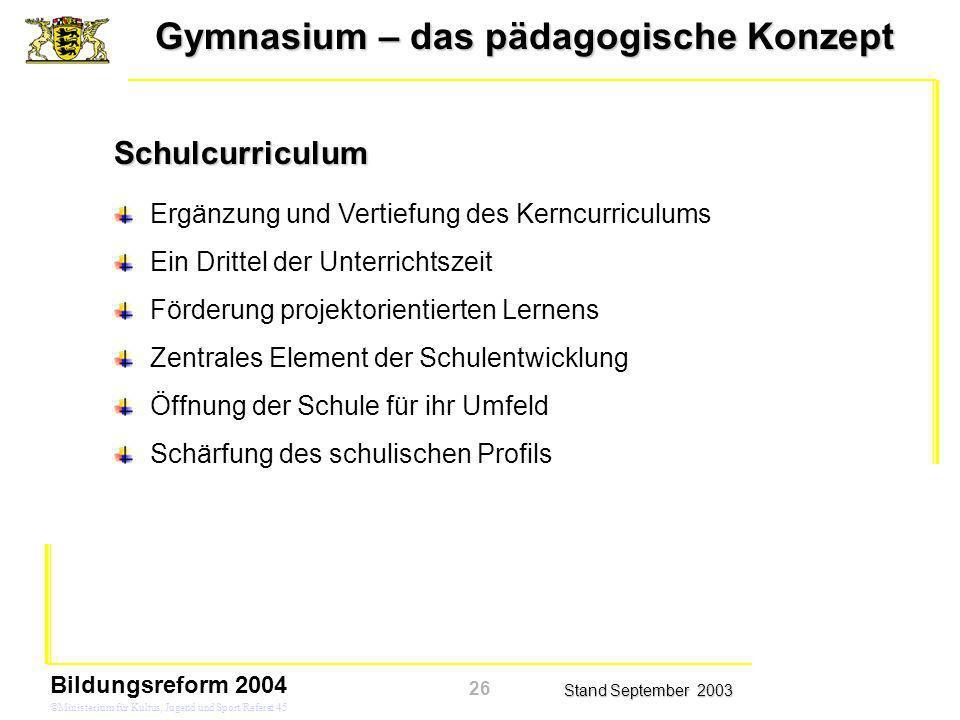 Schulcurriculum Ergänzung und Vertiefung des Kerncurriculums