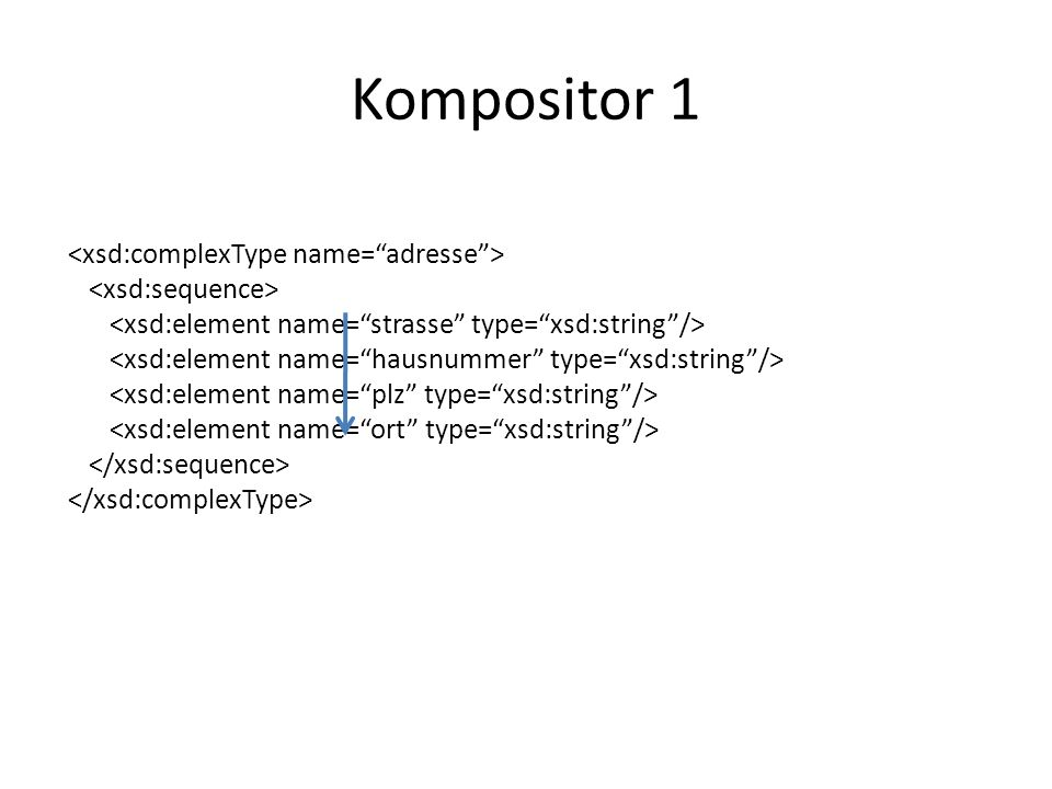 Kompositor 1 <xsd:complexType name= adresse >