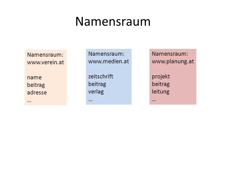 Namensraum Namensraum: www.verein.at name beitrag adresse …