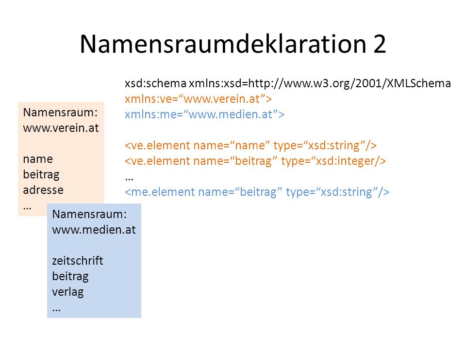 Namensraumdeklaration 2