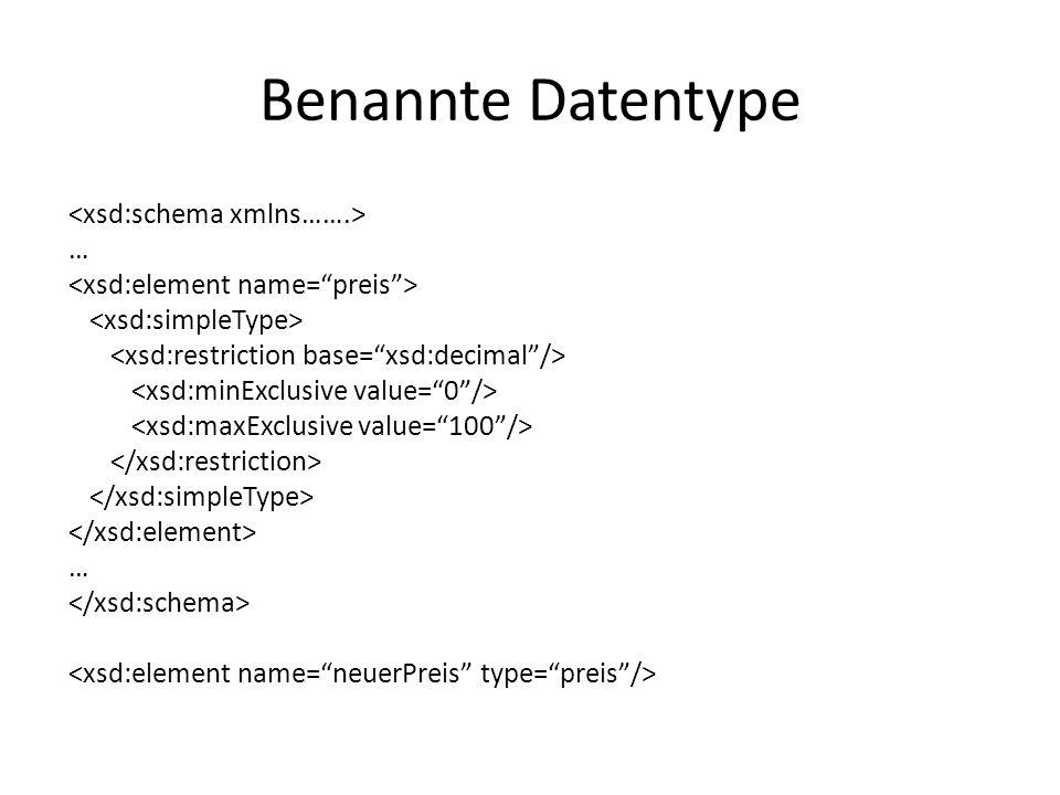Benannte Datentype <xsd:schema xmlns…….> …