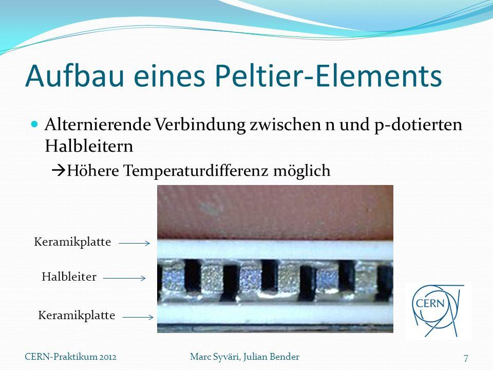 Aufbau eines Peltier-Elements