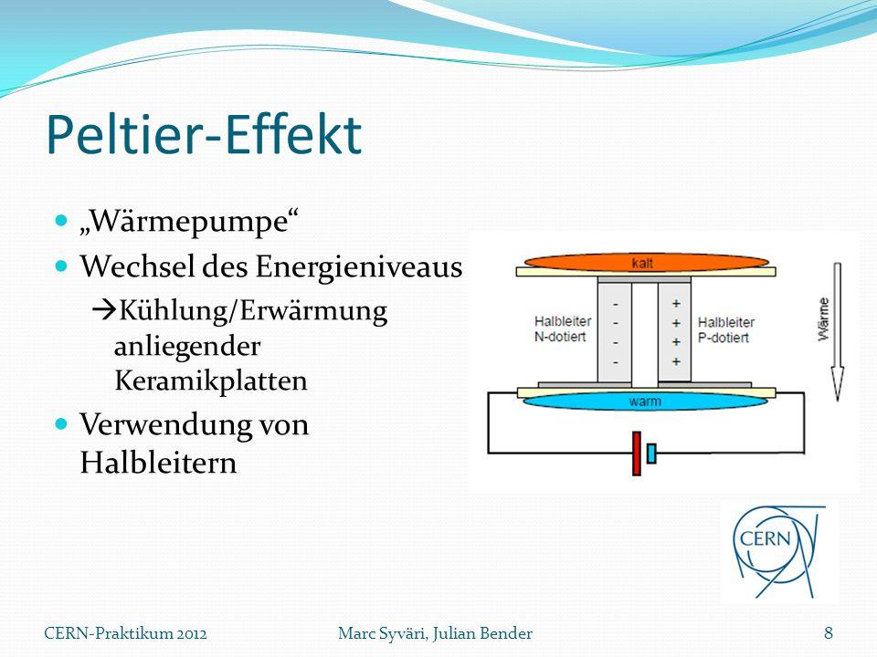 "Peltier-Effekt ""Wärmepumpe Wechsel des Energieniveaus"