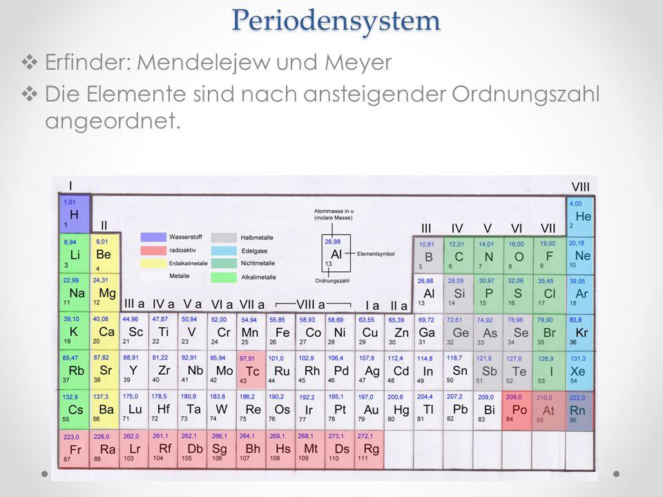 Periodensystem Erfinder: Mendelejew und Meyer