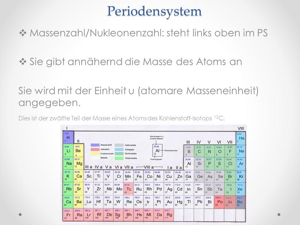 Periodensystem Massenzahl/Nukleonenzahl: steht links oben im PS