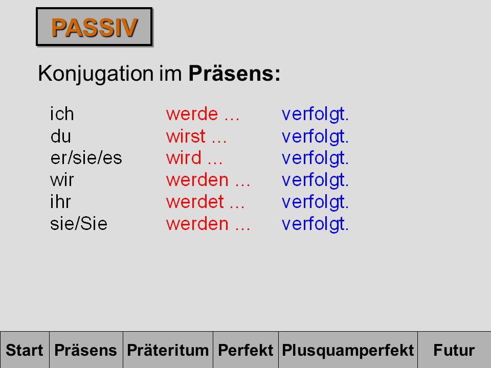 PASSIV Konjugation im Präsens: Start Präsens Präteritum Perfekt