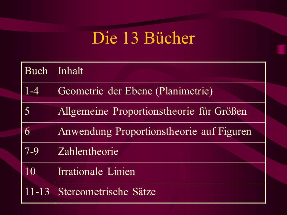Die 13 Bücher Buch Inhalt 1-4 Geometrie der Ebene (Planimetrie) 5