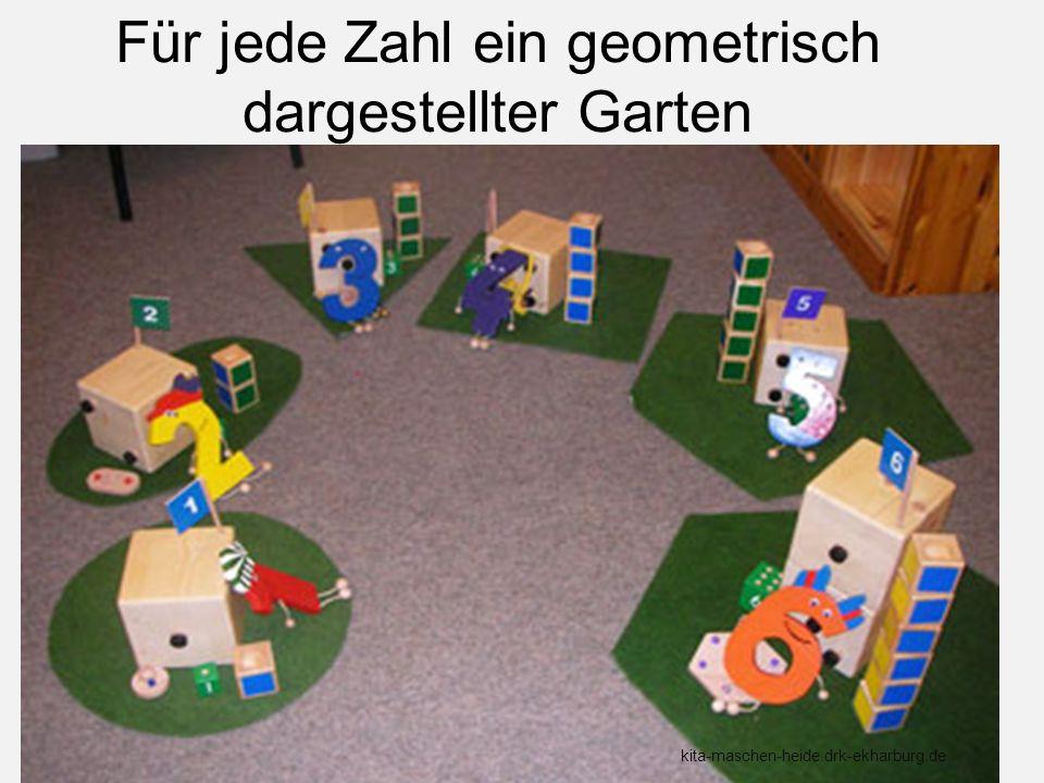 Für jede Zahl ein geometrisch dargestellter Garten