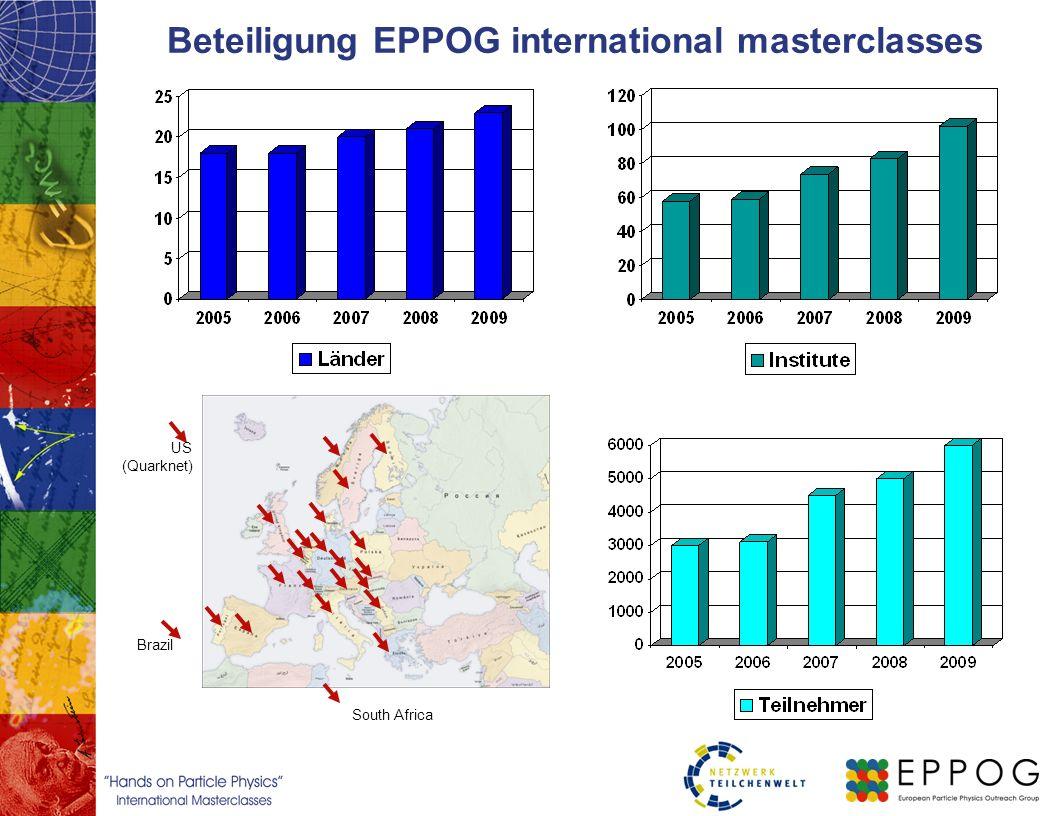 Beteiligung EPPOG international masterclasses