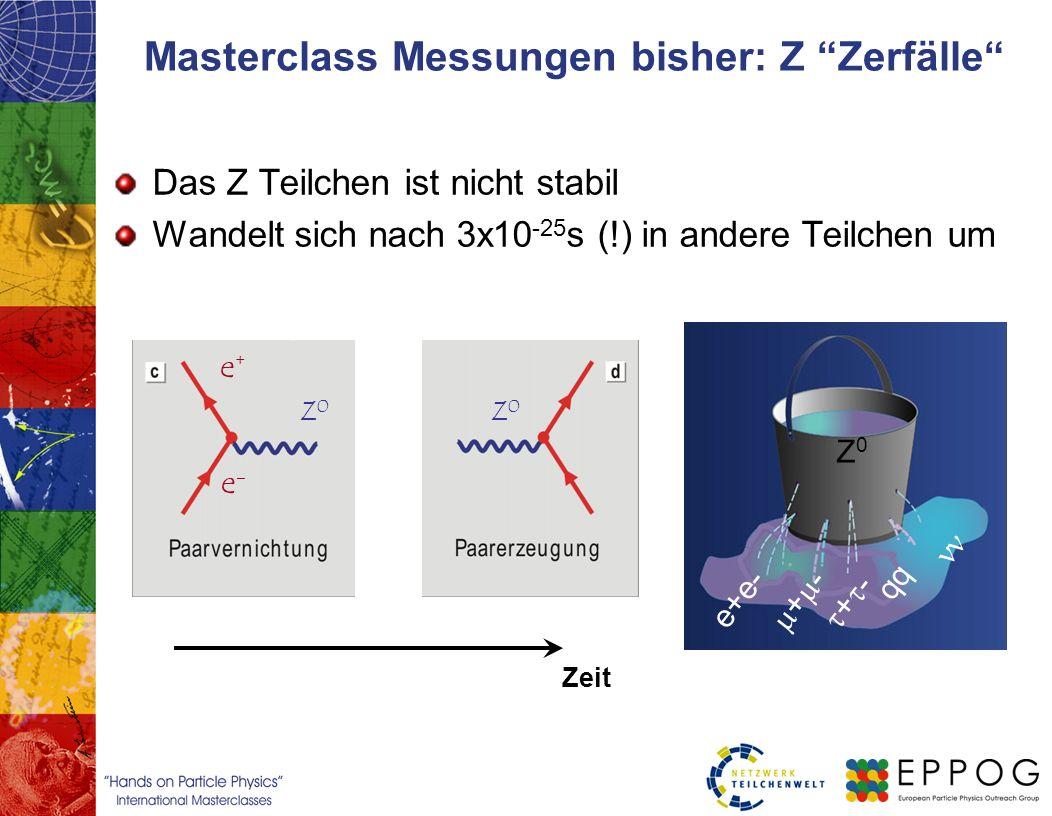 Masterclass Messungen bisher: Z Zerfälle