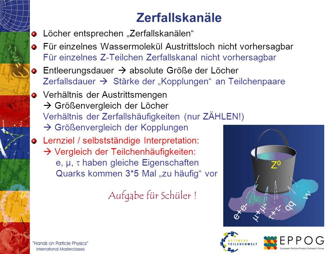 Zerfallskanäle Z0 nn Aufgabe für Schüler ! qq e+e- m+m- t+t-