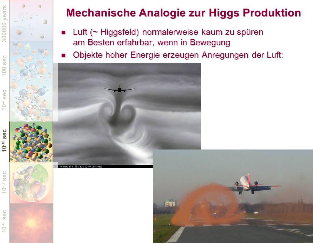 Mechanische Analogie zur Higgs Produktion