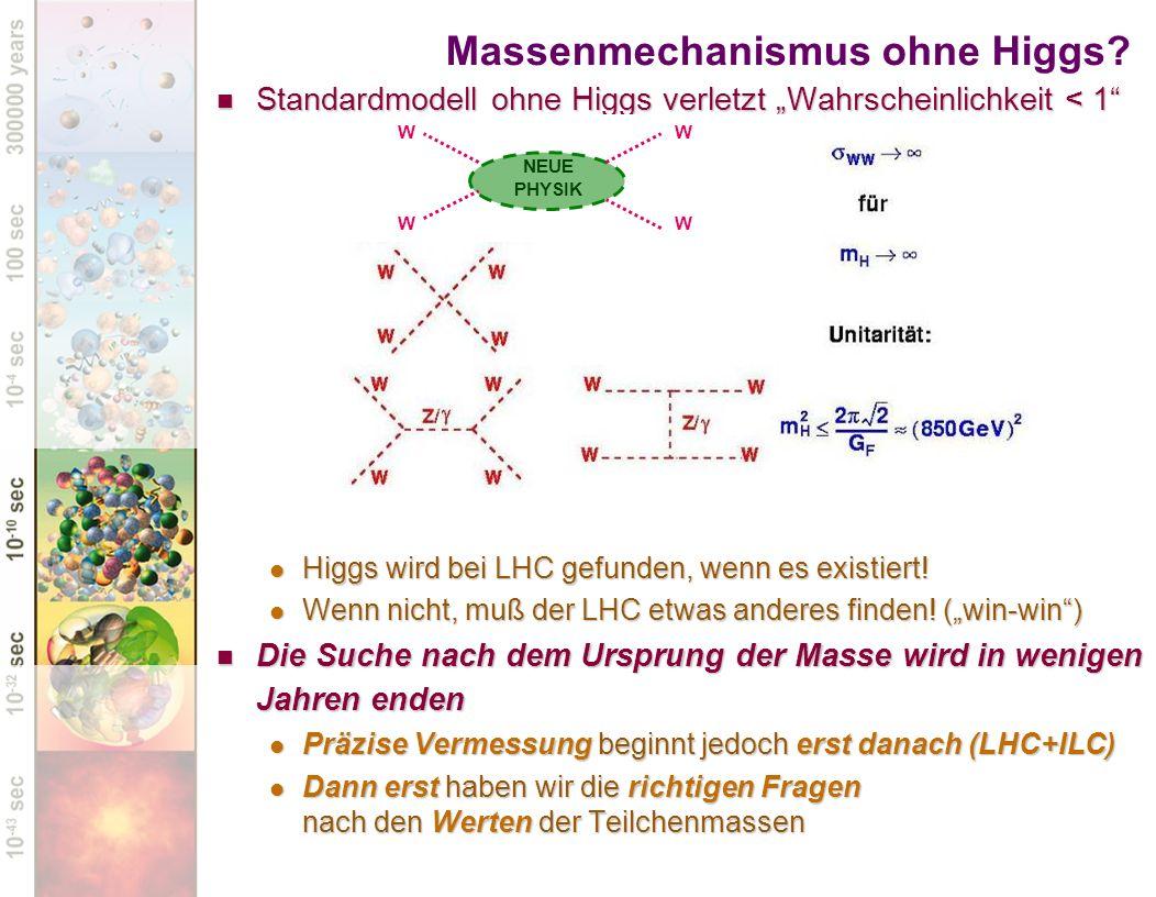 Massenmechanismus ohne Higgs