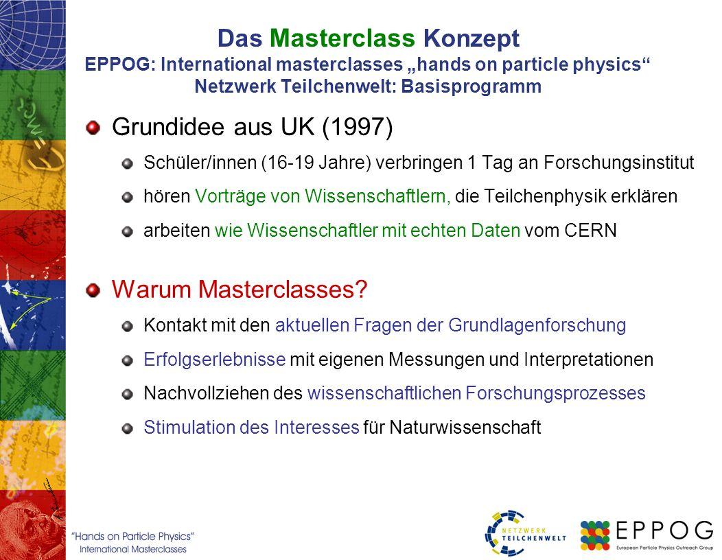 """Das Masterclass Konzept EPPOG: International masterclasses """"hands on particle physics Netzwerk Teilchenwelt: Basisprogramm"""
