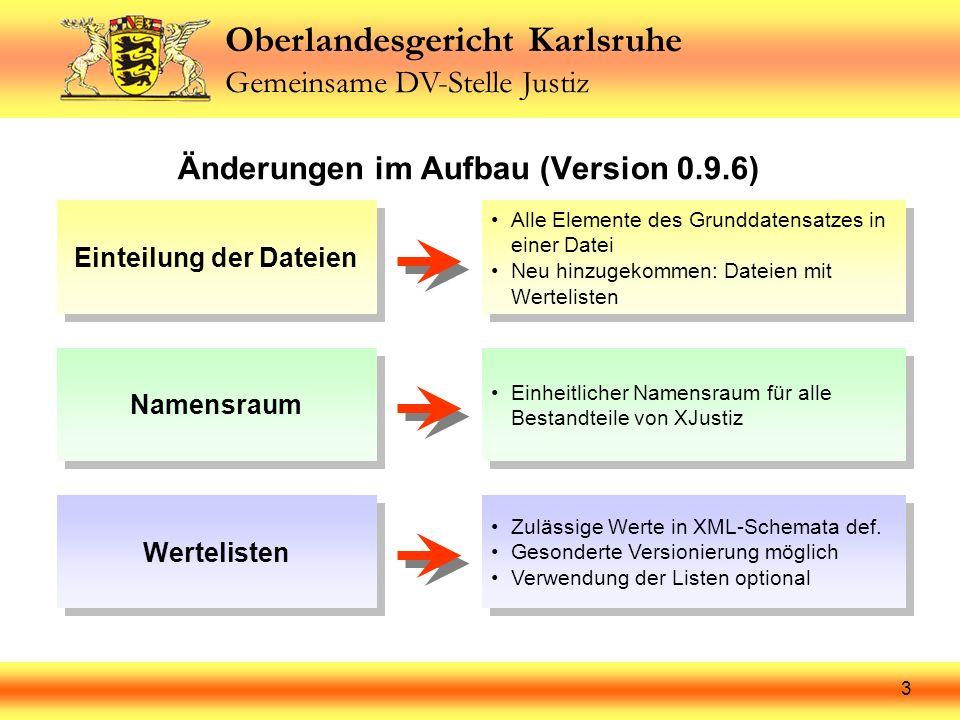 Änderungen im Aufbau (Version 0.9.6)