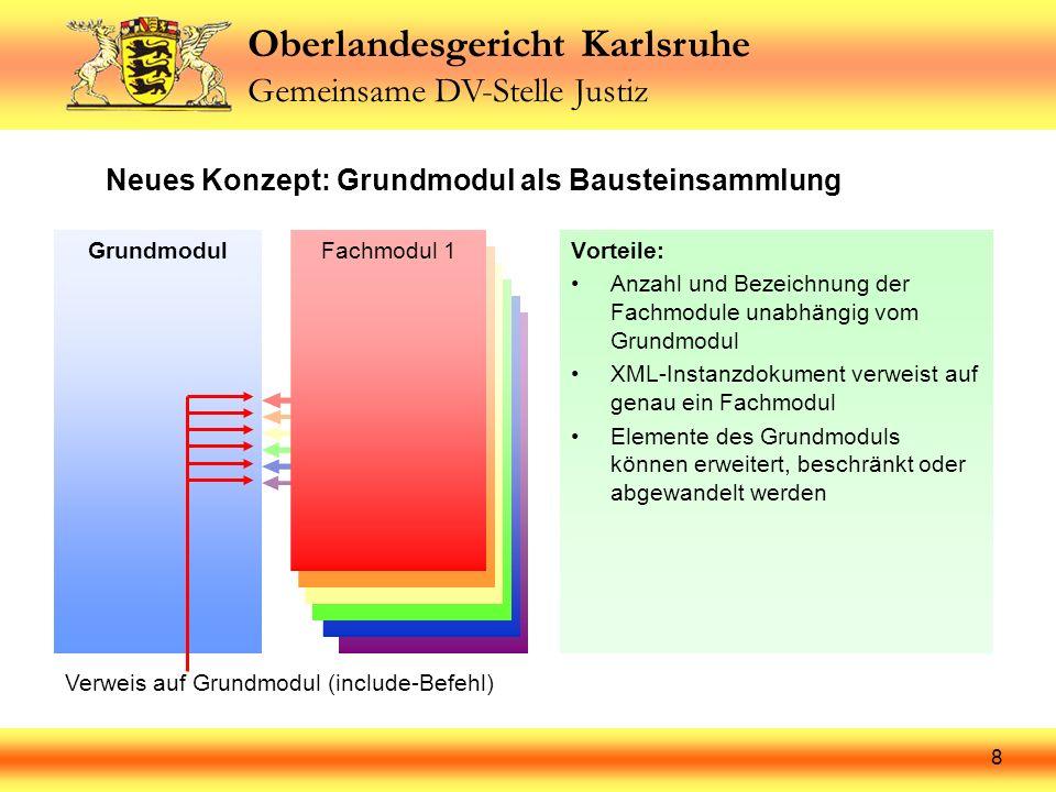 Neues Konzept: Grundmodul als Bausteinsammlung
