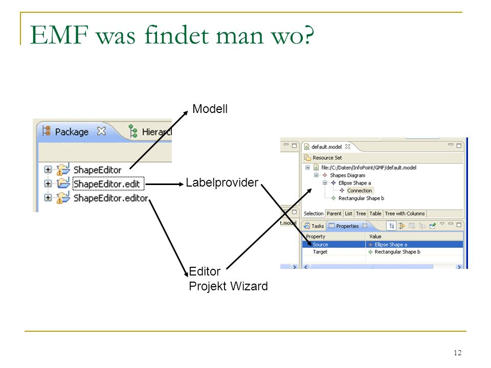 EMF was findet man wo Modell Labelprovider Editor Projekt Wizard