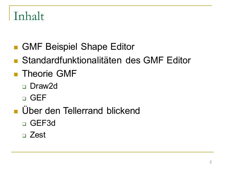 Inhalt GMF Beispiel Shape Editor
