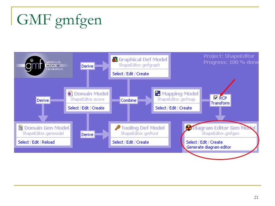 GMF gmfgen