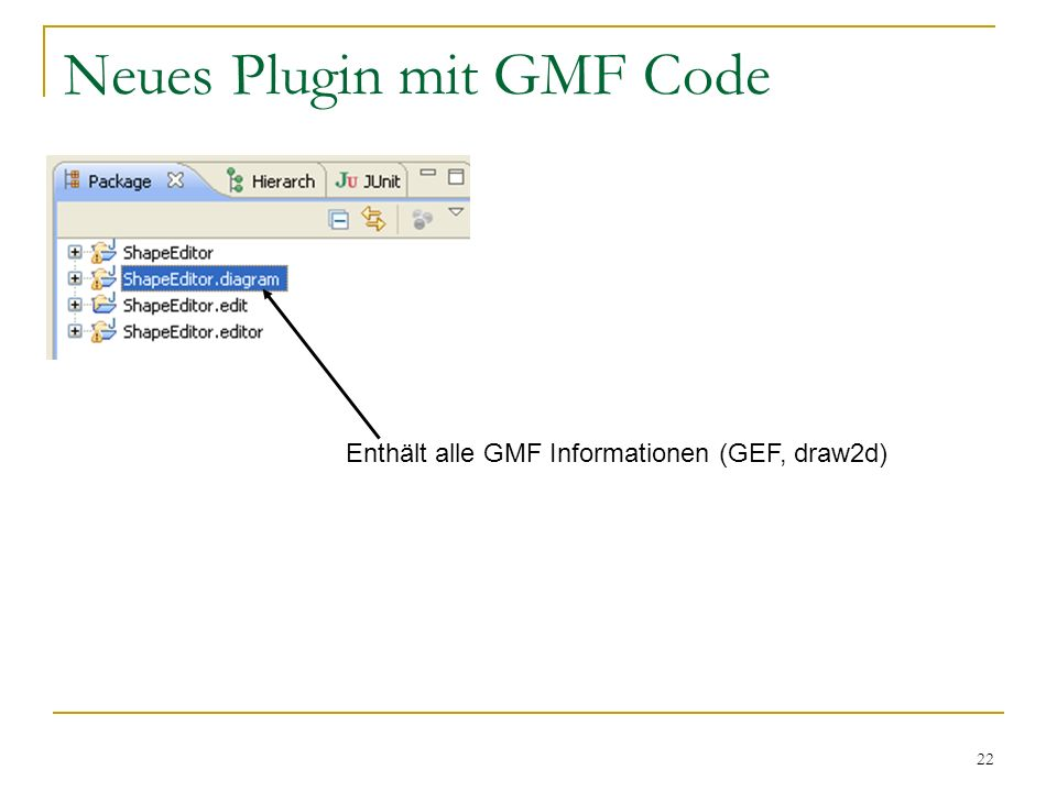 Neues Plugin mit GMF Code