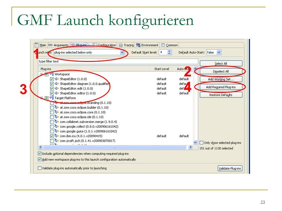 GMF Launch konfigurieren