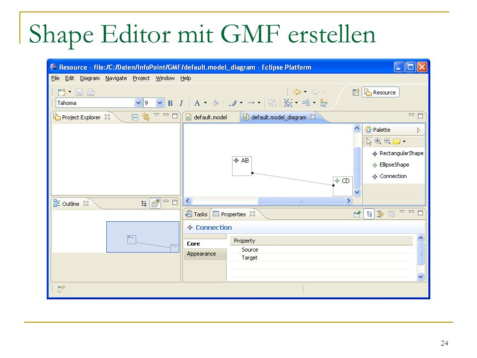 Shape Editor mit GMF erstellen