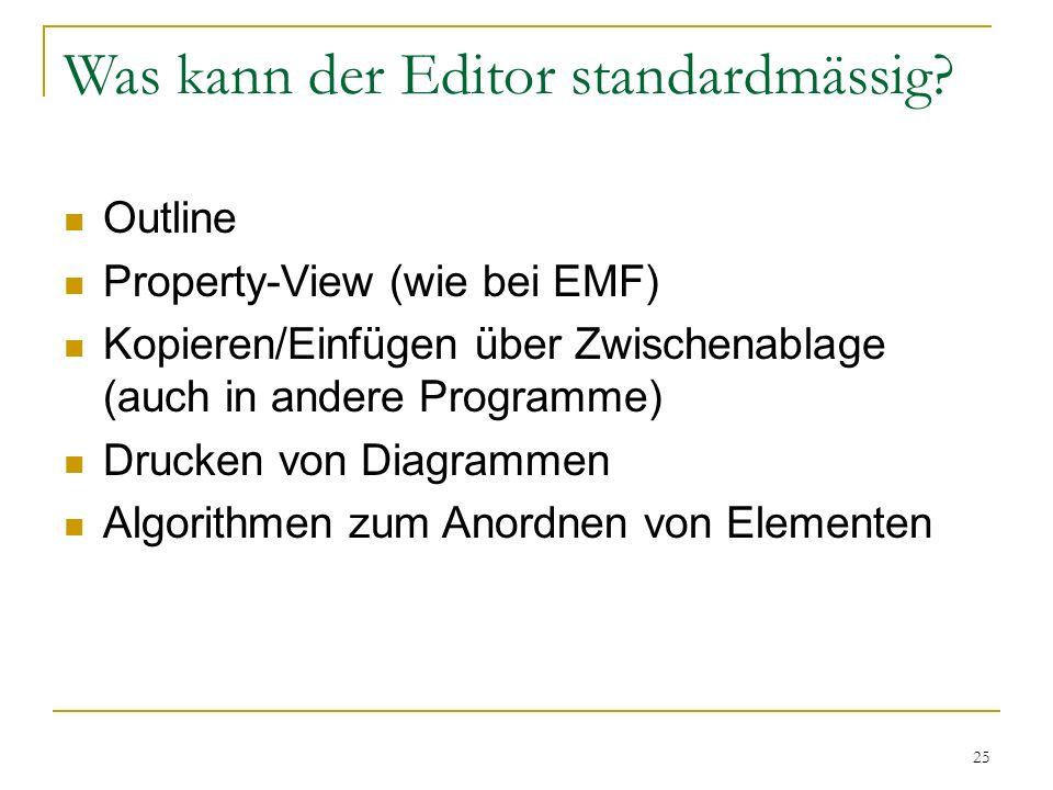 Was kann der Editor standardmässig