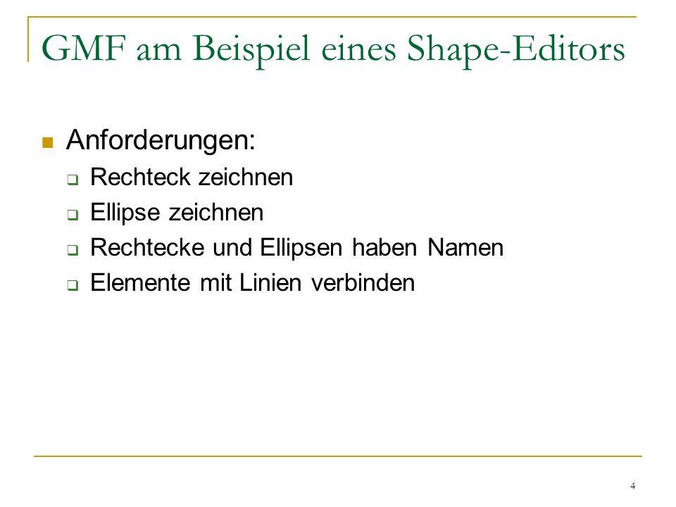 GMF am Beispiel eines Shape-Editors
