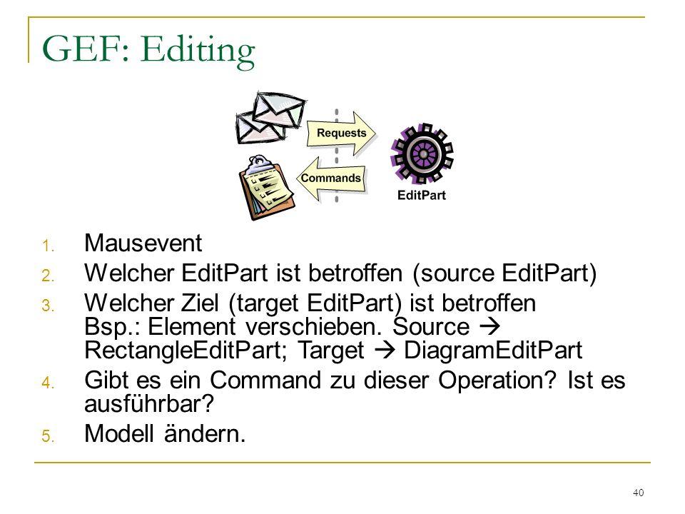 GEF: Editing Mausevent