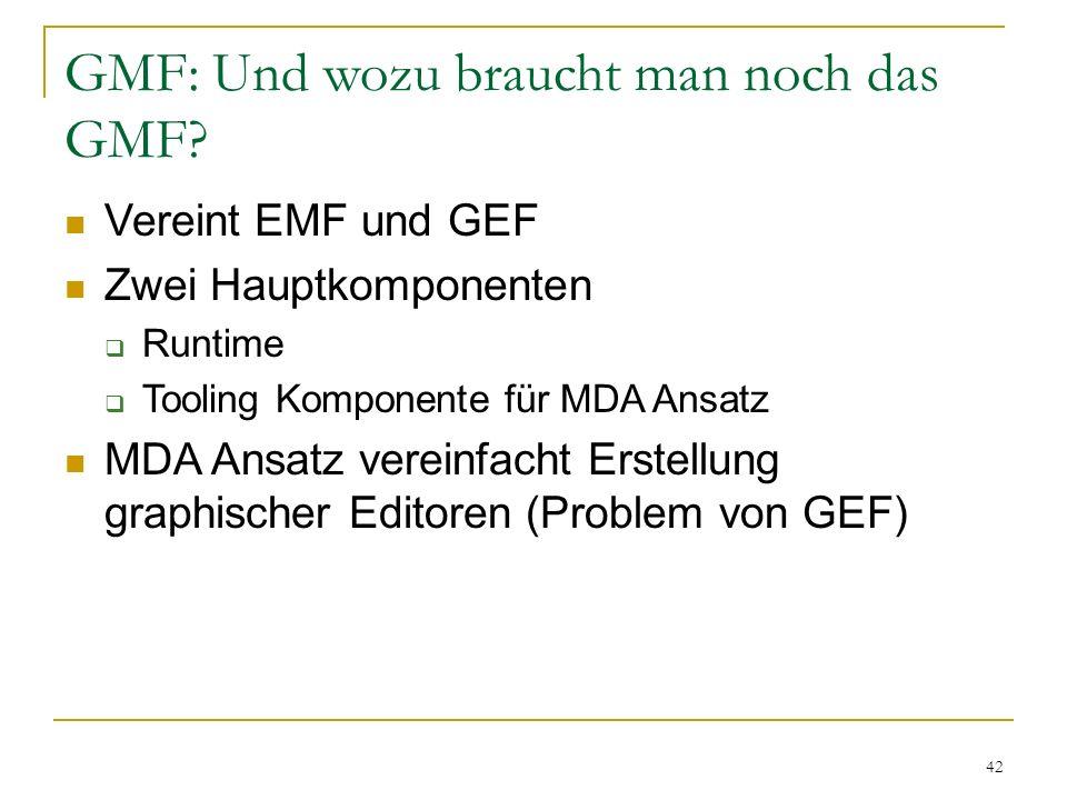 GMF: Und wozu braucht man noch das GMF