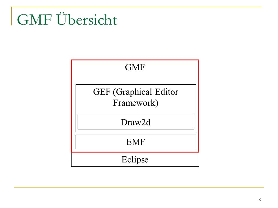GEF (Graphical Editor Framework)