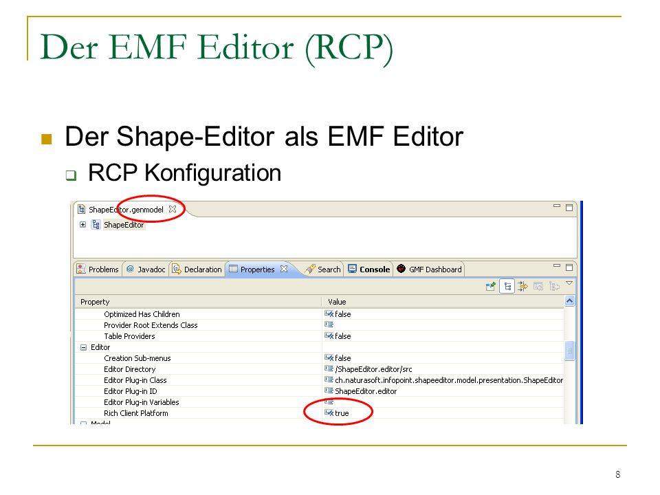 Der EMF Editor (RCP) Der Shape-Editor als EMF Editor RCP Konfiguration