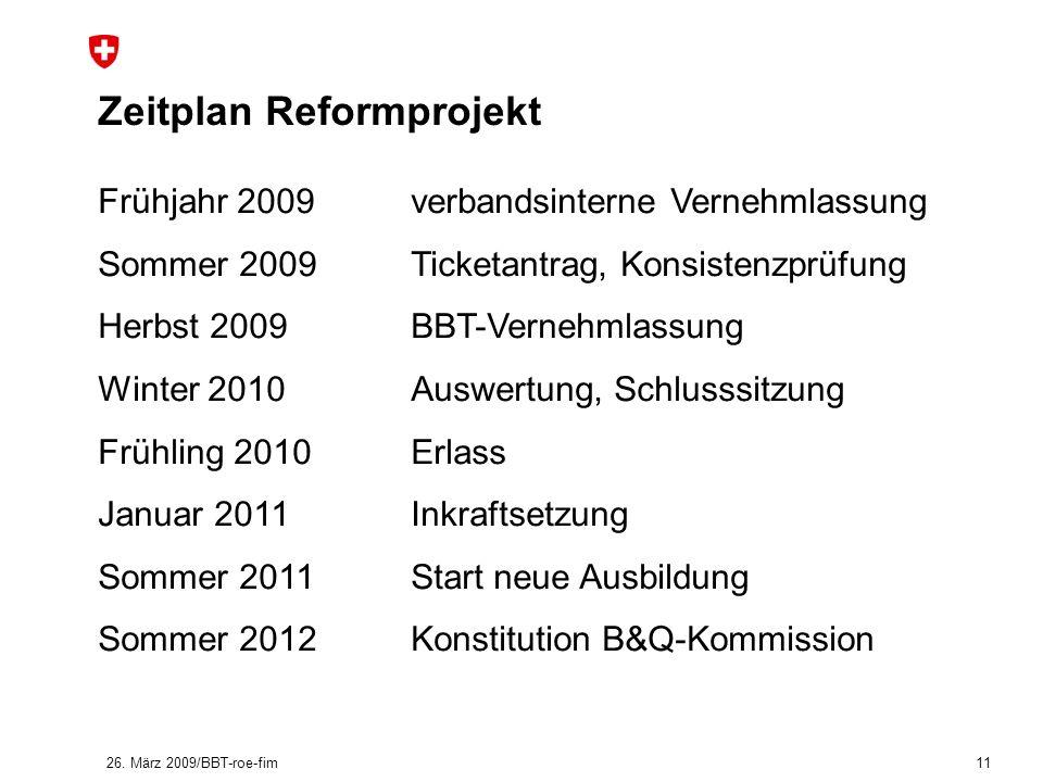Zeitplan Reformprojekt
