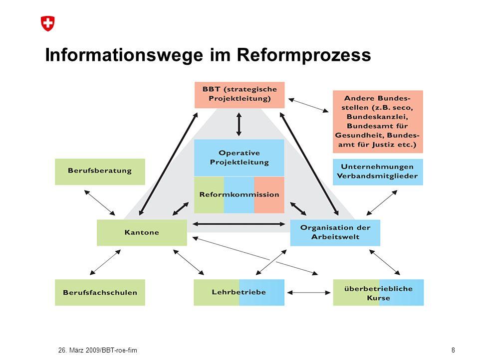 Informationswege im Reformprozess