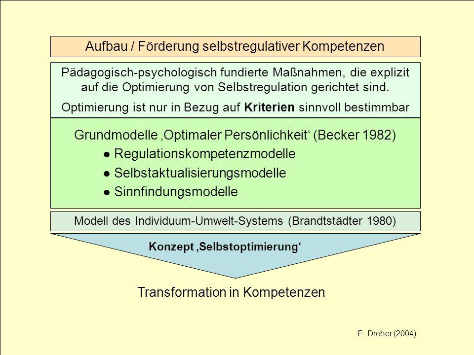 Aufbau / Förderung selbstregulativer Kompetenzen