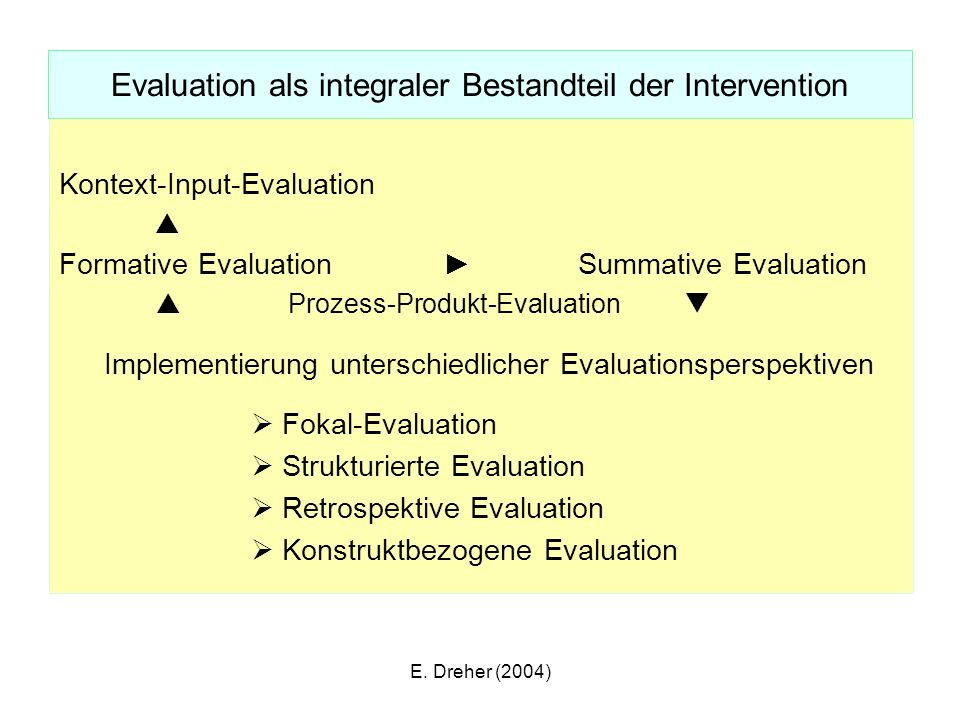 Evaluation als integraler Bestandteil der Intervention
