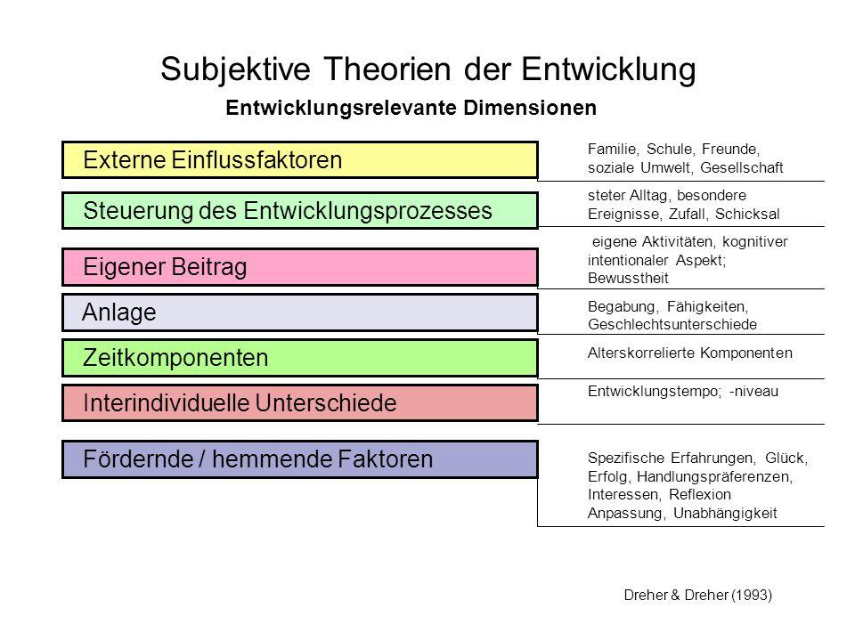 Subjektive Theorien der Entwicklung