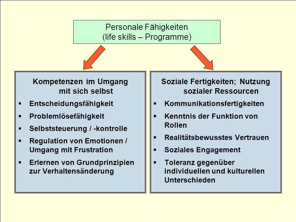 Personale Fähigkeiten (life skills – Programme)