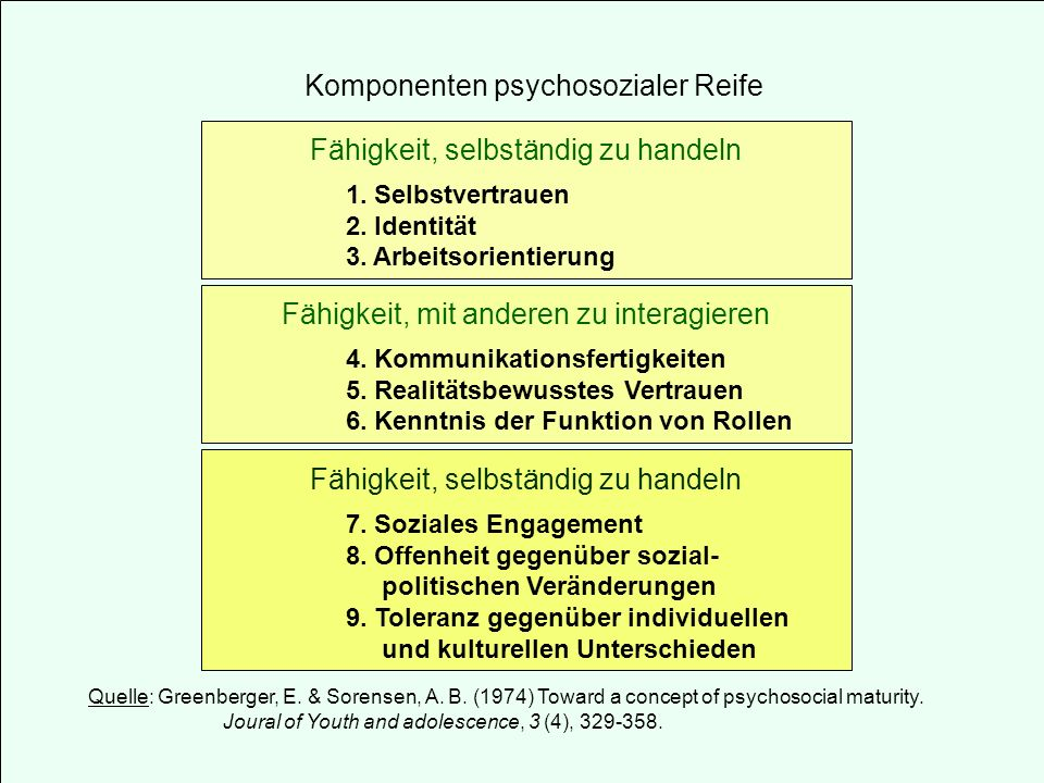 Komponenten psychosozialer Reife