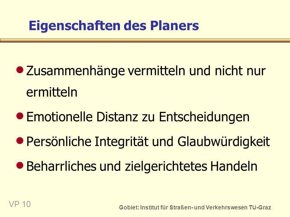 Eigenschaften des Planers