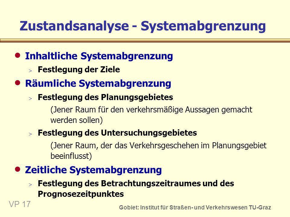 Zustandsanalyse - Systemabgrenzung