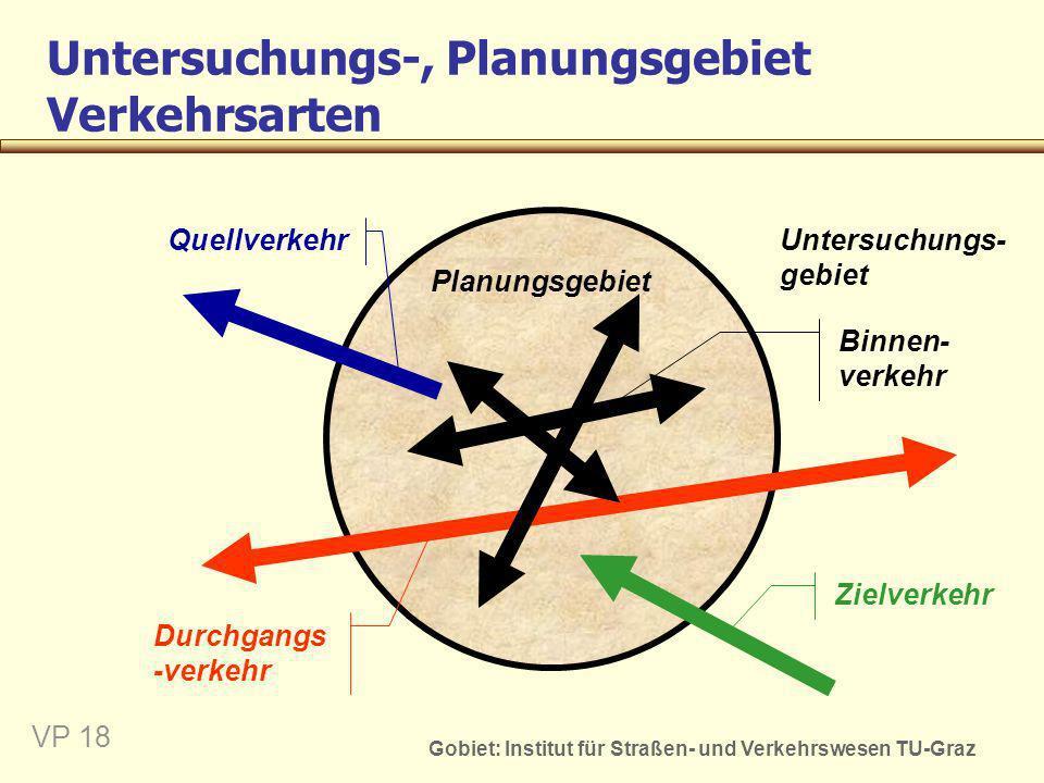 Untersuchungs-, Planungsgebiet Verkehrsarten